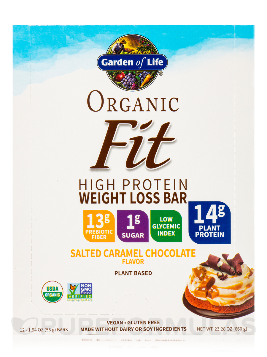 High Protein Dog Food For Weight Loss