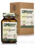 A-C Carbamide® 90 Capsules