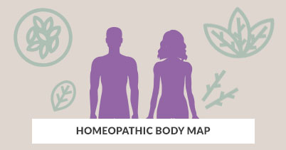 The Homeopathic Bodymap