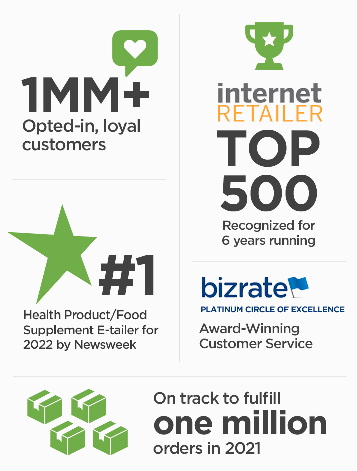 Over 3 million orders shipped on time & counting. 750k + loyal customers. Bizrate Platinum Circle of Excellence. Internet Retailer Top 500, for 6 years running.