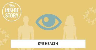 https://i3.pureformulas.net/images/static/inside_story-Eye-Health_060418.jpg